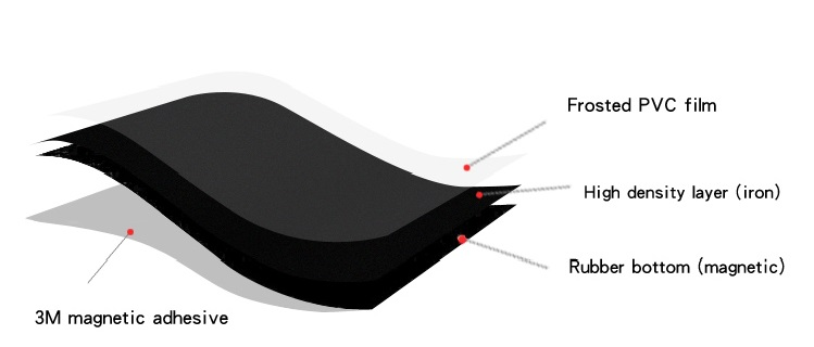 Magwall manyetik kuru silme tahta duvara monte okul kara tahta demir kuru silme büyük siyah manyetik tahta