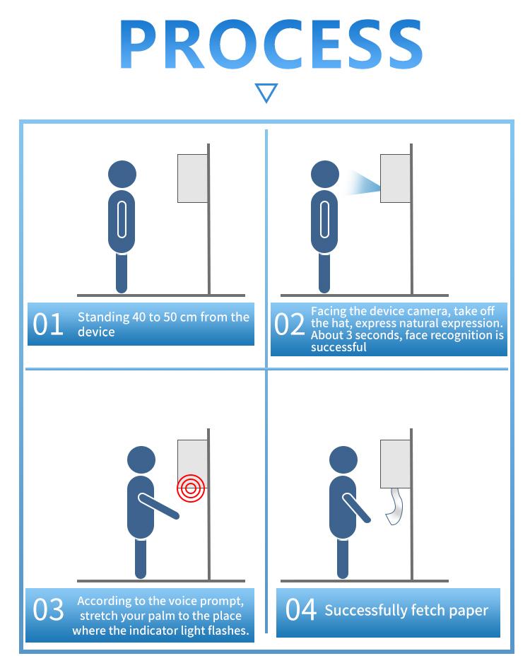 Intelligent face recognition paper picker