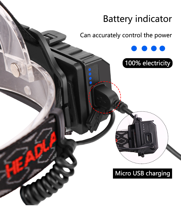 New Arrivals Head 360 Rotation Led Headlamp Micro USB Rechargeable COB Headlamp Outdoor camping Fishing headlights