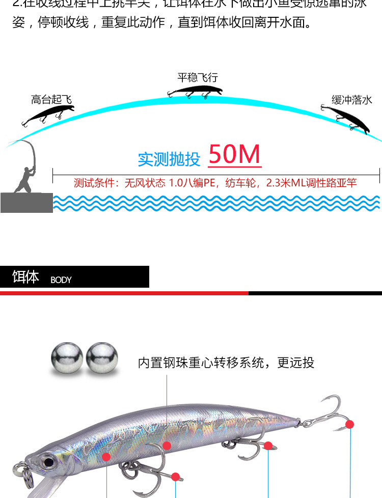 Fishing Lures Wholesale 125mm 12g Minnow Lure Bass Fishing Wobblers Hard Bait Isca Artificial Pecsa Baits M116