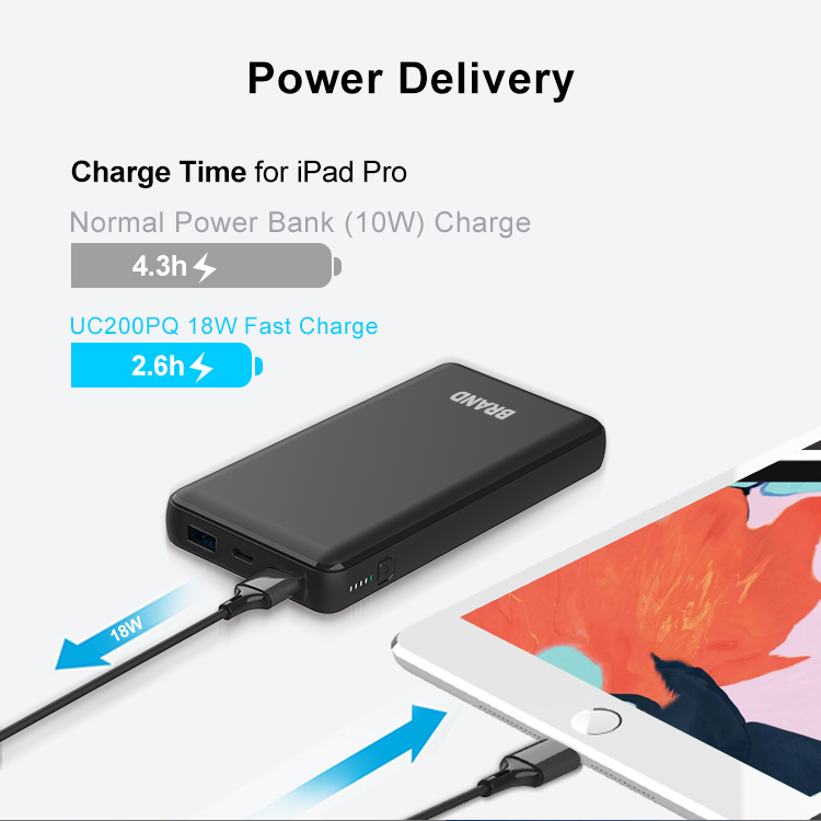 Large Capacity 20000mah Indicator Output PD3.0 Quick Charge Custom Print Powerbank