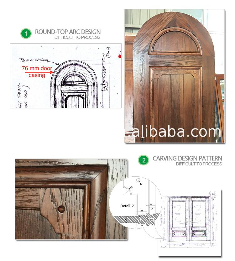 Cheap Price interior door manufacturers usa jamb dimensions installation