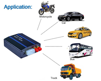 multiple vehicle tracking device gps tracker with fleet management open source SDK and API