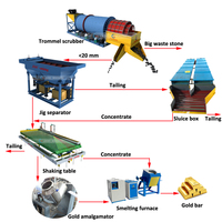 Continued Sales Manganese Processing Plant Placer Gold Mining Equipment with Good Jig Machine Price