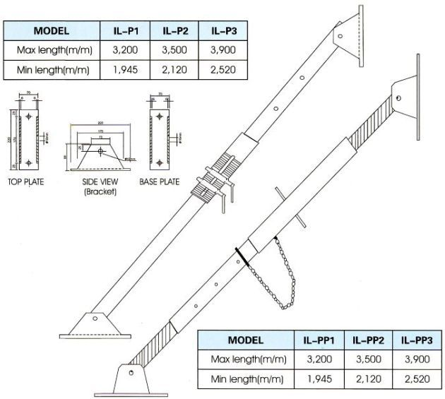 adjustable scaffolding push-pull prop for formwork construction
