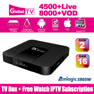 Usb Iptv Player, Usb Iptv Player Suppliers and Manufacturers at