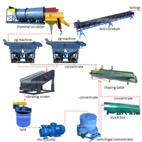 Good Jigging Machine Price Diamond Mining Washing Machine Gold Gravity Sorting Machines from Jiangxi