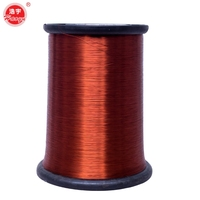 Quality Certification Hot Selling Enameled Copper Round Wire for Motor Winding