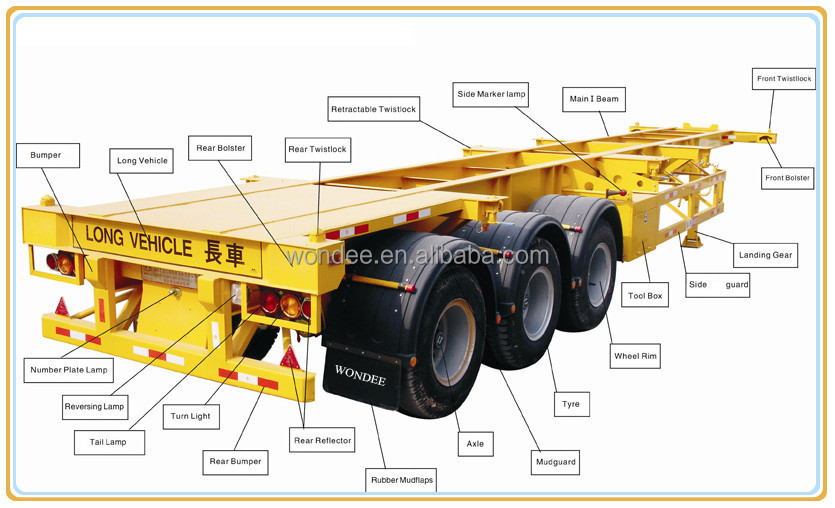 semi trailer diagram  semi  free engine image for user