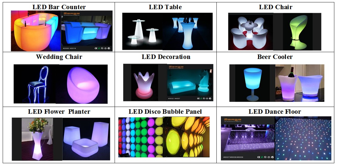 bense led products