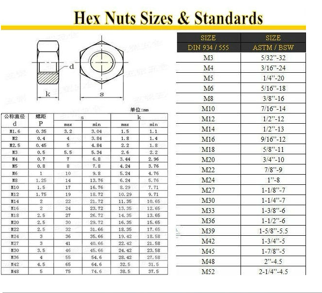 Grade 8 Bolts A Set Ansi B18 2 Hex Nut Buy