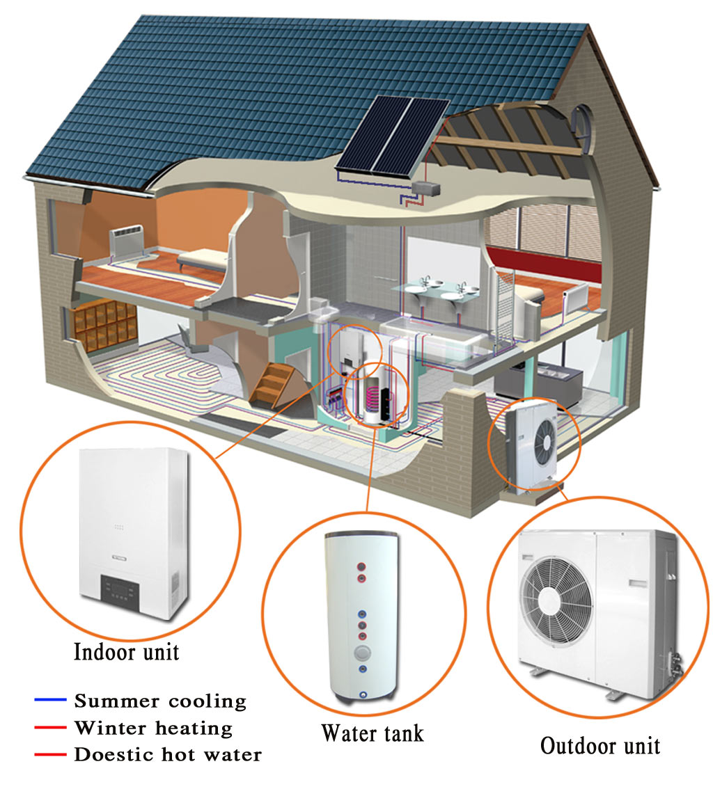 Attractive House Heating System~new Air To Water Inverter Heat Pump