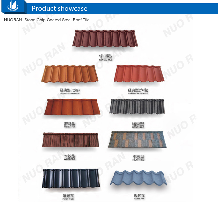 Names of roof tiles tile design ideas for Names of roofing materials