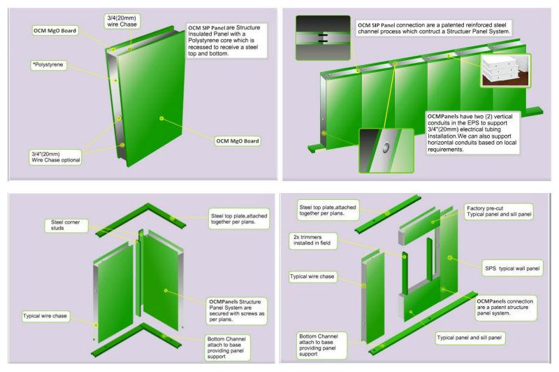 Sandwich panel osb sip buy osb sip fireproof osb sip eco for Sip panels buy online