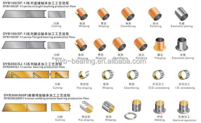 Teflon Ptfe Material Slide Bearing Du Inch Sizes Bushing