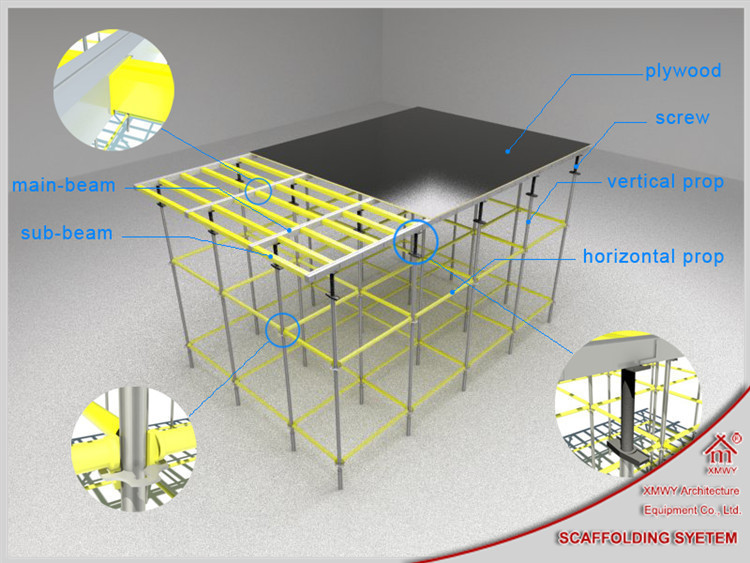 Scaffolding And Shuttering : Patent new designed adjustable scaffolding shuttering