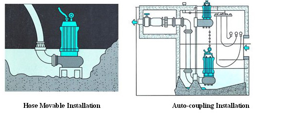 Submersible Well Pump Installation Diagram 60344941769