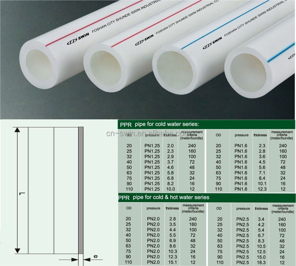 Price Of Ppr Pipes Ppr Pipes Size From 20 To 110 Ppr Water