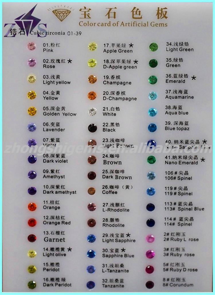 Aaa Quality Round Shape Vacuum Packing Loose Gemstone Price List