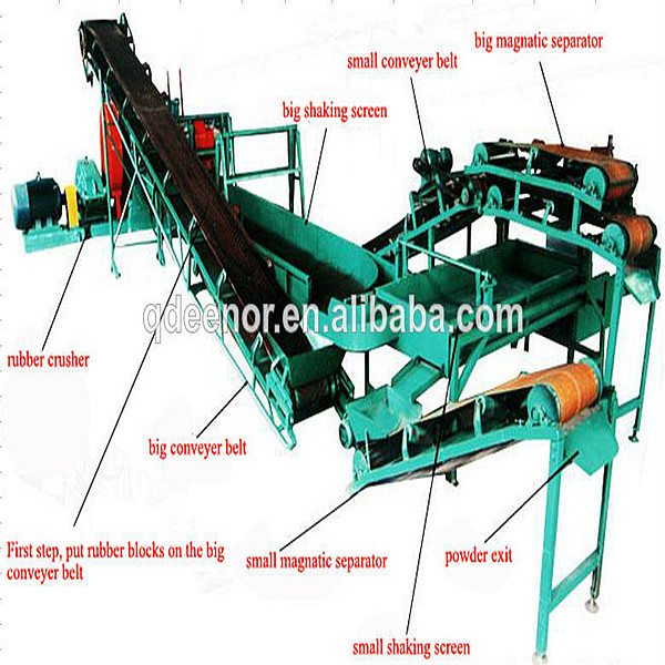 Waste Tire Recycling Rubber Powder Production Line / Reclaimed ...
