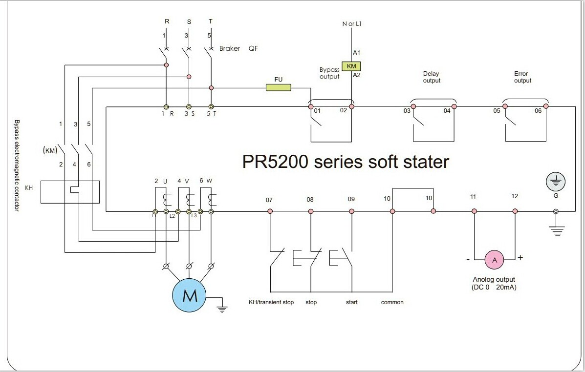 softstarter cabinet.jpg. Wire diagram: diagram 2