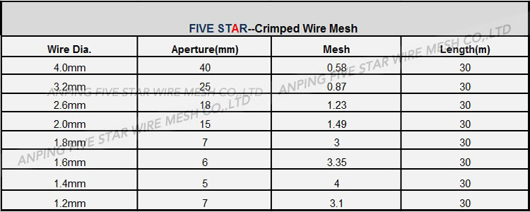 2.0mm/20mmx20mm Gi Crimped Wire Mesh - Buy Gi Crimped Wire Mesh,2.0 ...