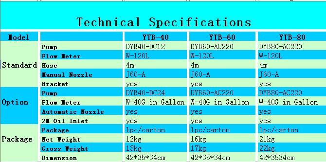 electric auto fuel pump with ac 220v,110v,12v,24v buy auto fuel