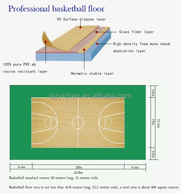 Indoor basketball court flooring material gurus floor for Indoor sport court cost