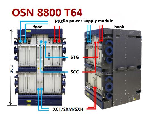 Brand New Huawei Osn 8800 Otn Platform Dwdm System - Buy Dwdm  System,Dwdm,Osn 8800 Product on Alibaba com