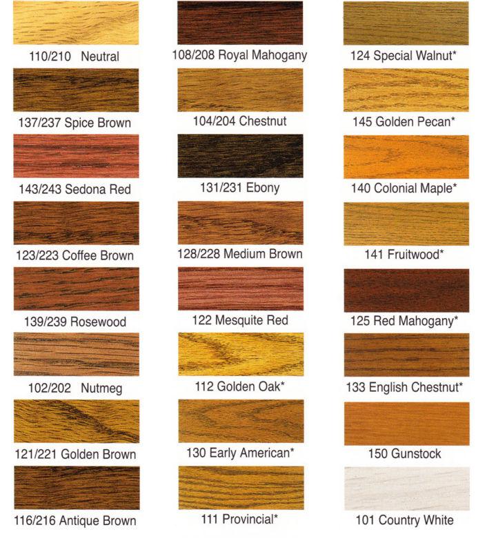 Wood Cladding Types Of Wood Cladding