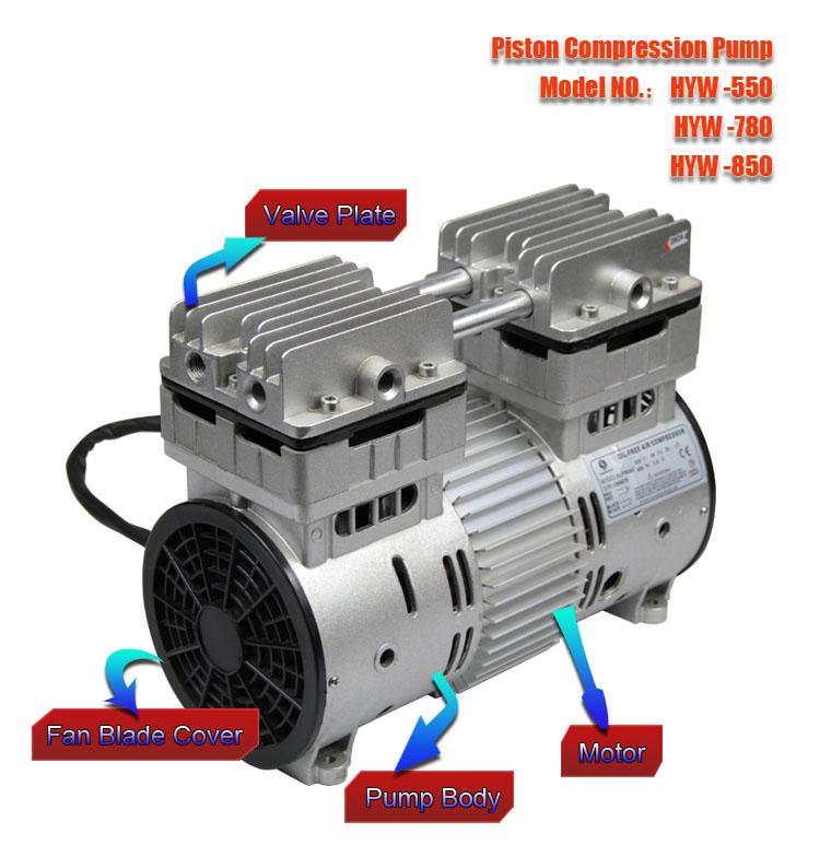 1hp Small Electric Piston Oil Free Mini Italy Air