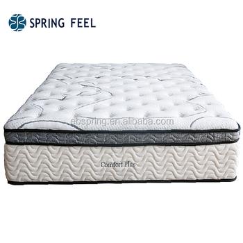 Reliance foam mattress for wedding decoration supplies in guangzhou reliance foam mattress for wedding decoration supplies in guangzhou junglespirit Choice Image