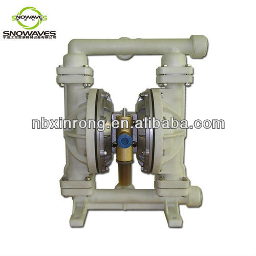 Air operated diaphragm pumps air operated diaphragm pumps suppliers air operated diaphragm pumps air operated diaphragm pumps suppliers and manufacturers at alibaba ccuart Gallery