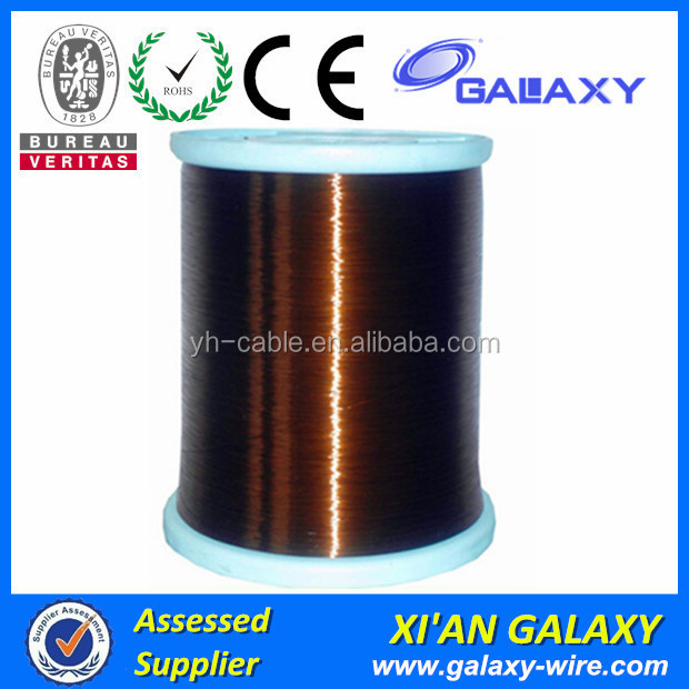 2017 New technology square enameled copper wire price for motor winding