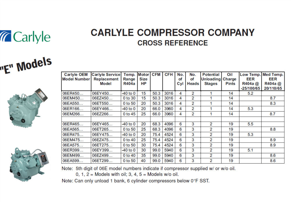 carrier air conditioner prices. refrigerator parts 06ea299610 compressor carrier air conditioner model prices