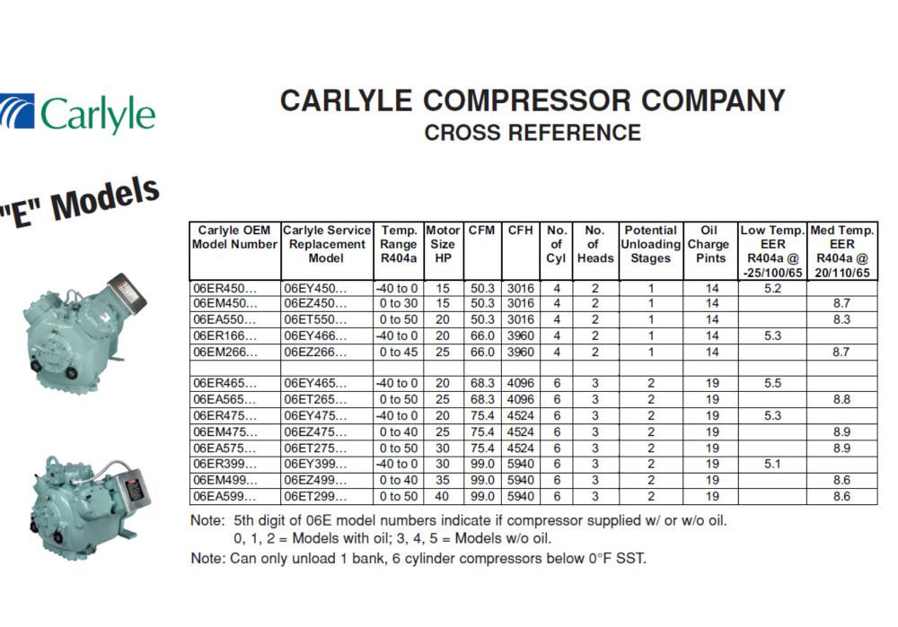 Piston Air Compressor Carlyle 06ea299 Compressor Oil