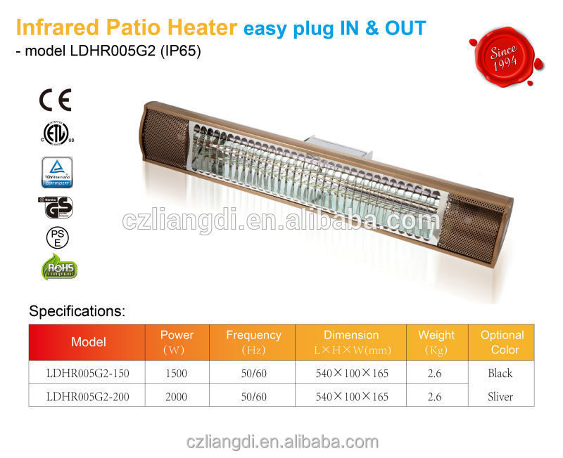 Bernzomatic Patio Heater, Bernzomatic Patio Heater Suppliers And  Manufacturers At Alibaba.com