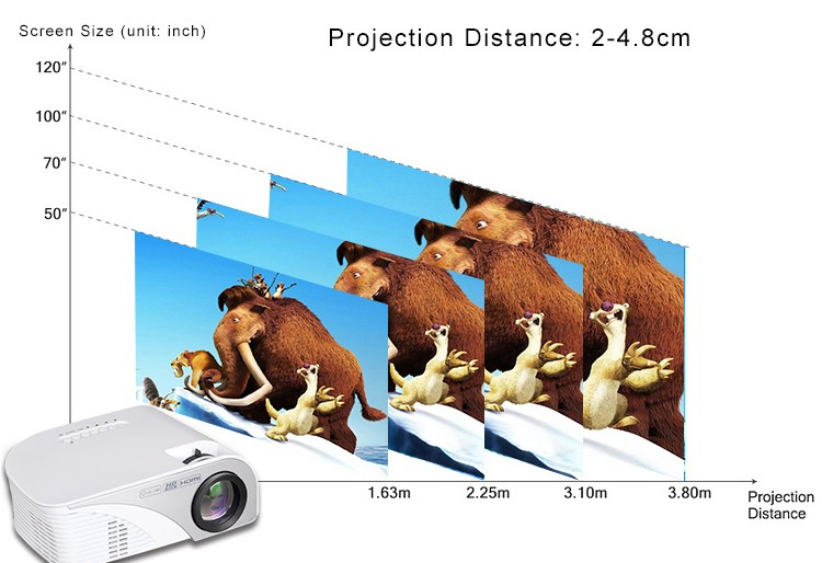2016 NEW Product mini projector mobile phone projector 4K home theater projector led for Home Use Eaducation