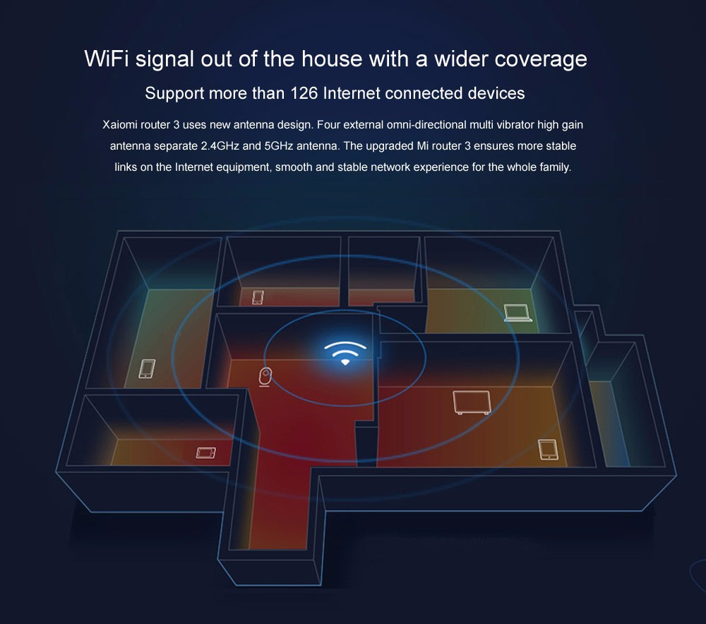 Original Xiaomi Wifi Router 3 Rom 128mb 2 4g/5ghz 1167mbps Wifi Repeater  Dual Band English Version App Control Wireless Routers - Buy Xiaomi Router
