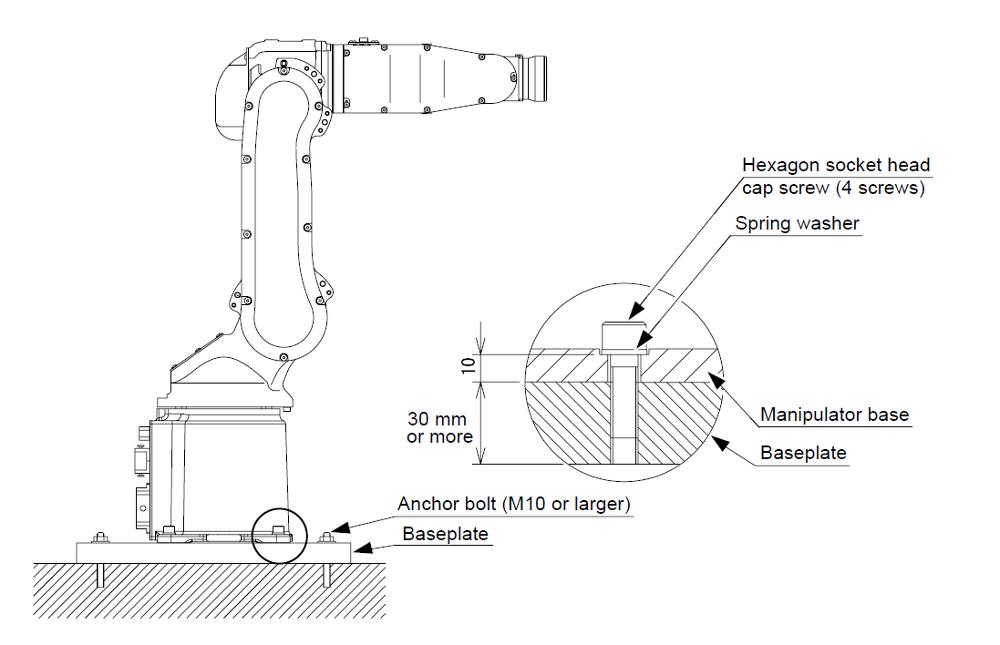 Abb Diagram