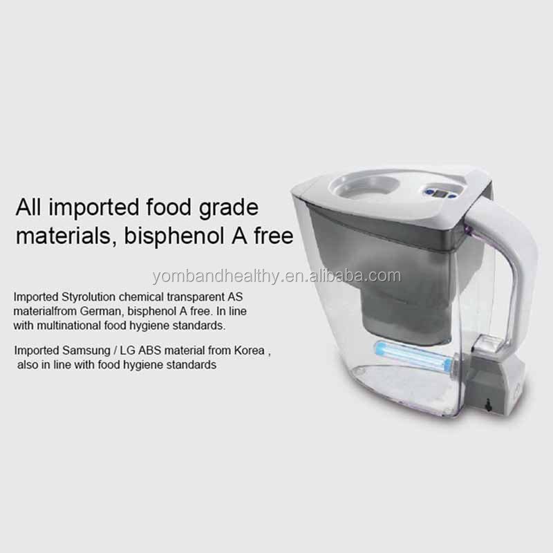 Water filter system with UV disinfection light for defeating germs water purifiers filter pitcher/jug/kettle