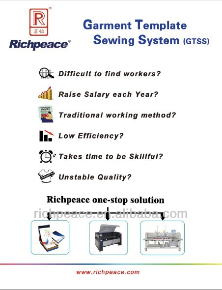 Richpeace High Speed Template Sewing Machine New Launched patented product