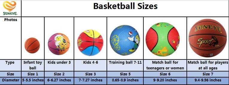 Facilities equipment training outdoor colorful rubber for Average basketball court size