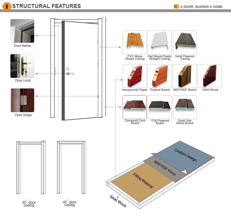 Modern Desain Terbaru Oak Kayu Komposit Melamine Hotel Pintu Pintu Interior
