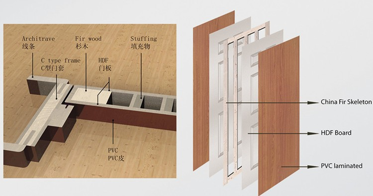 Fiberglass For French Doors/ Interior Wooden Door With Stainless ...