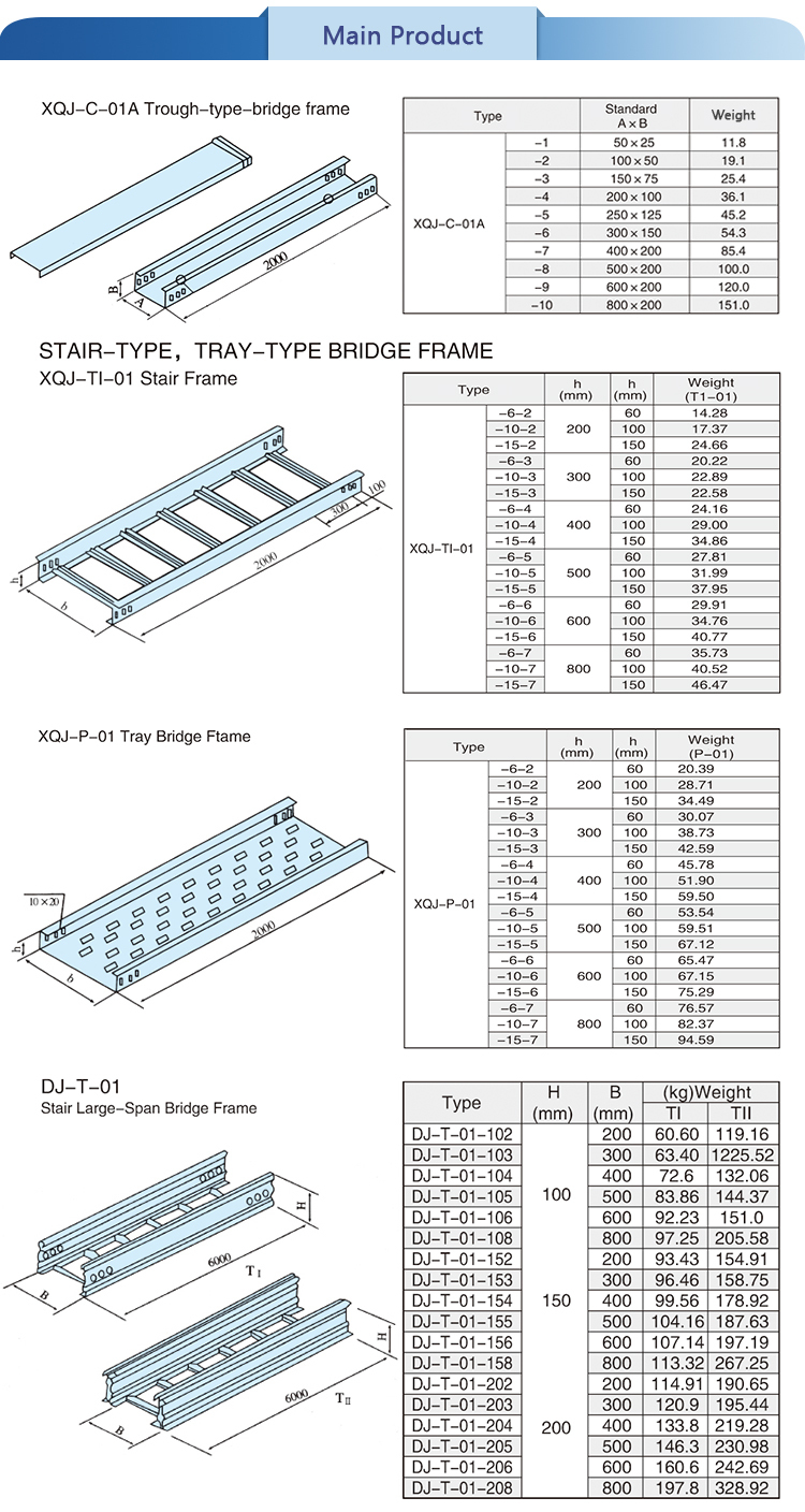 Factory Supply Hanging Support Ladder Cable Tray Cable