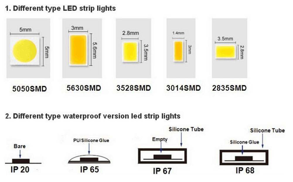 Remote Control 3m Tape High Lumen 5050 Smd Led Strip Smd