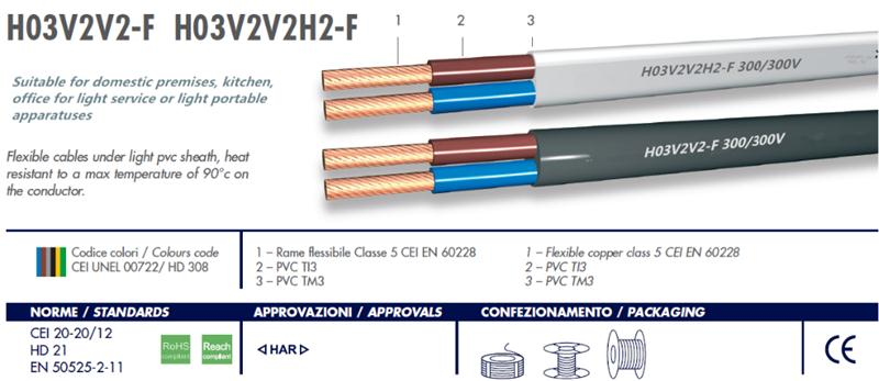 Power Cable H03v2v2f 5x075mm2 Extension Cord Buy H03v2v2f 5x0