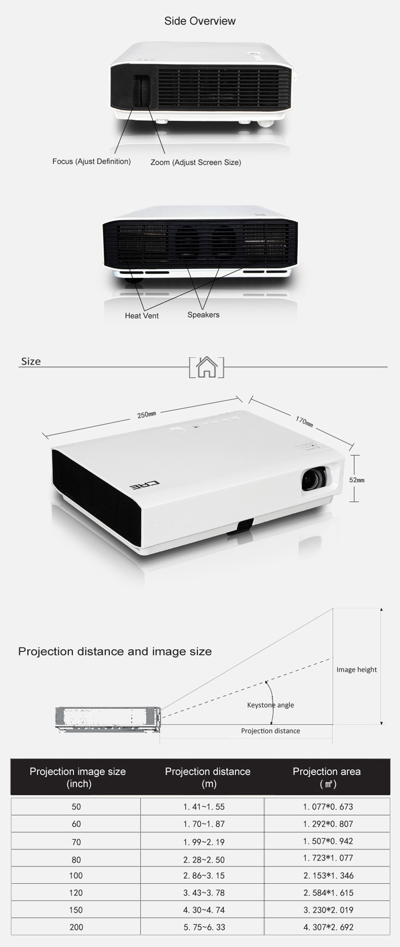 3D film android projector high brightness 1280*800p 1080p home theater DLP projector