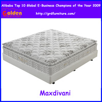 Best box spring indian style mattress